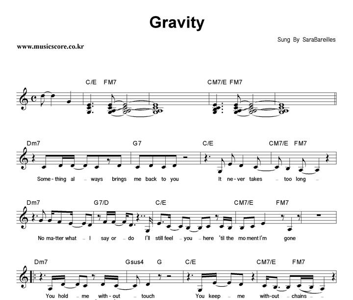 Fantastic Gravity Chords Sara Gallery - Beginner Guitar Piano Chords ...