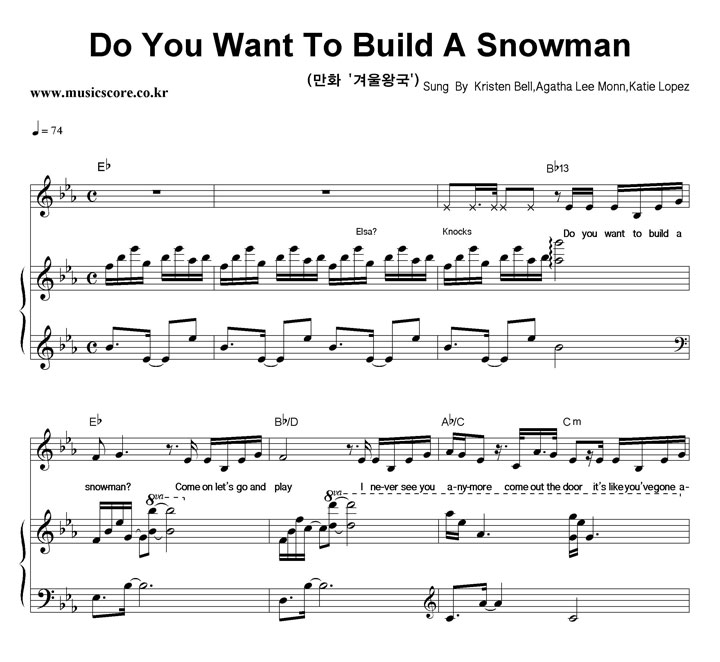 "Search Results for ""How To Build A Snowman"" – Calendar 2015"