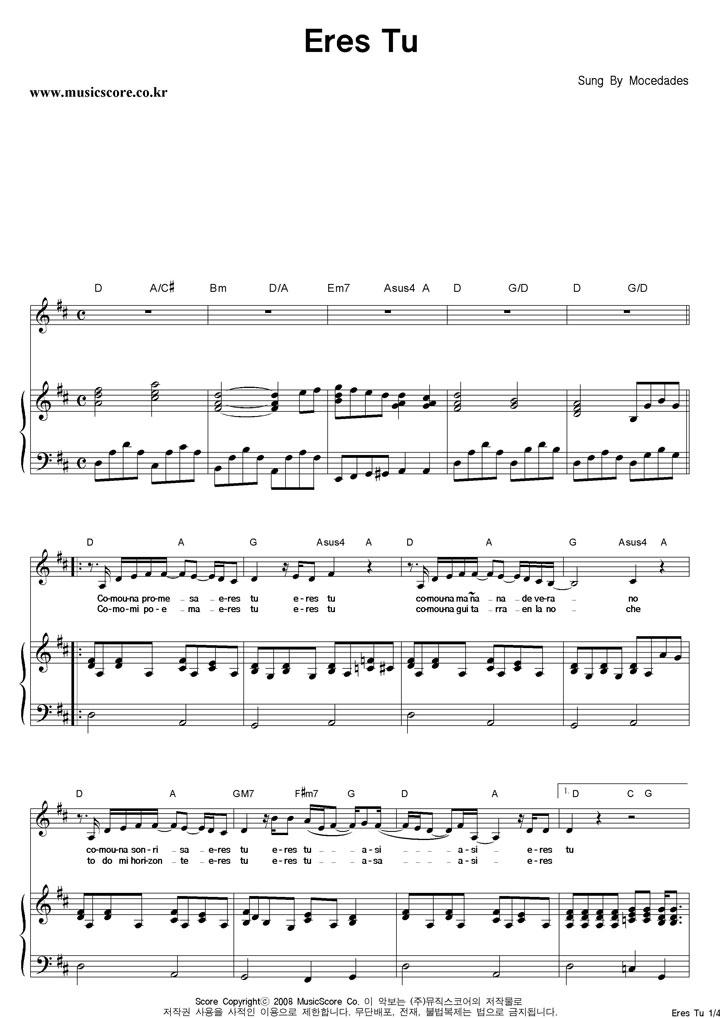 convert pdf to music score
